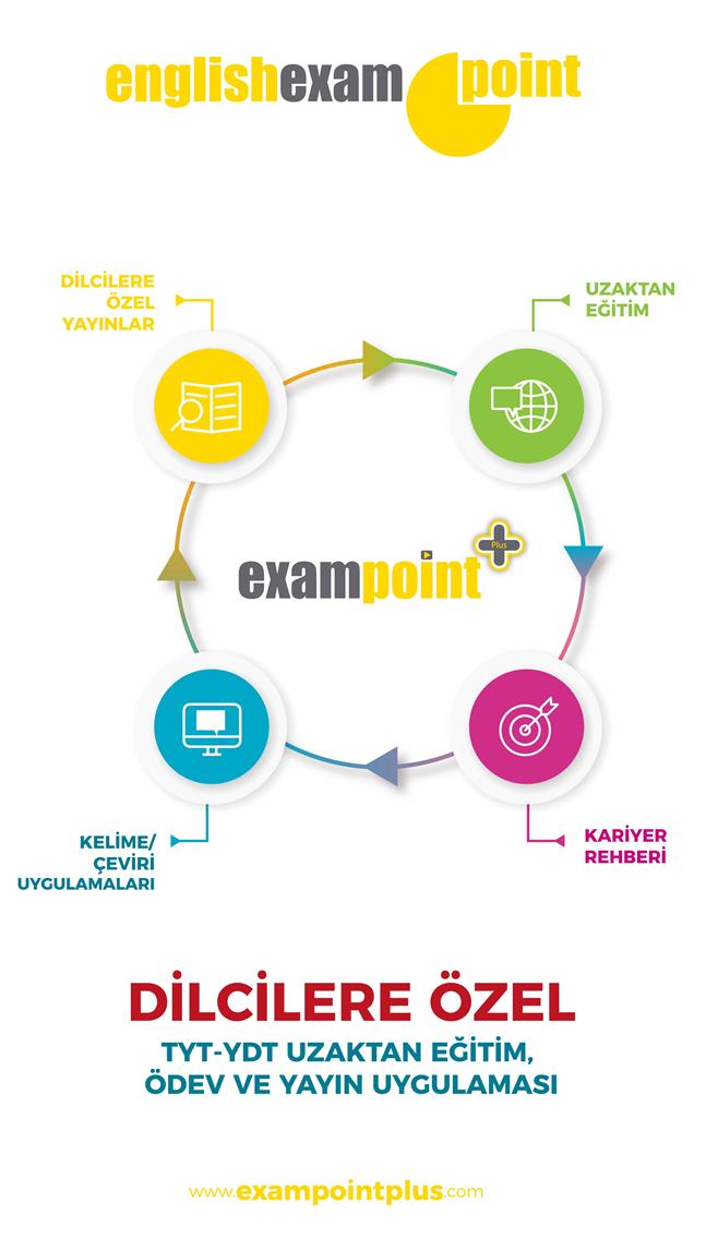 ExamPointPlus