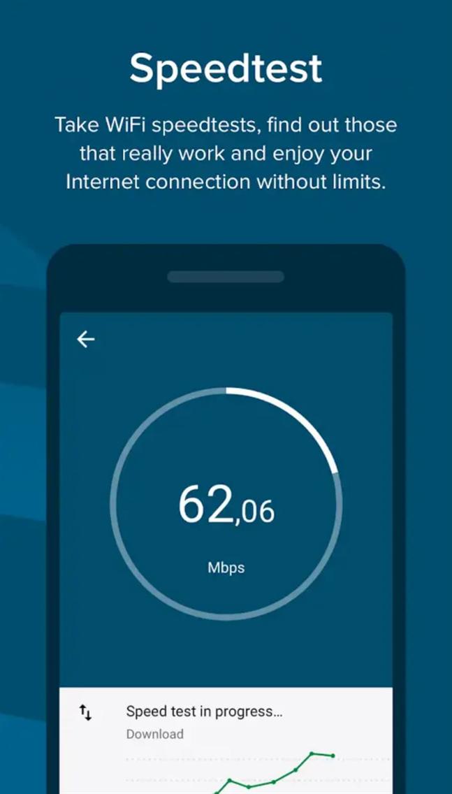 Free Wifi 2019