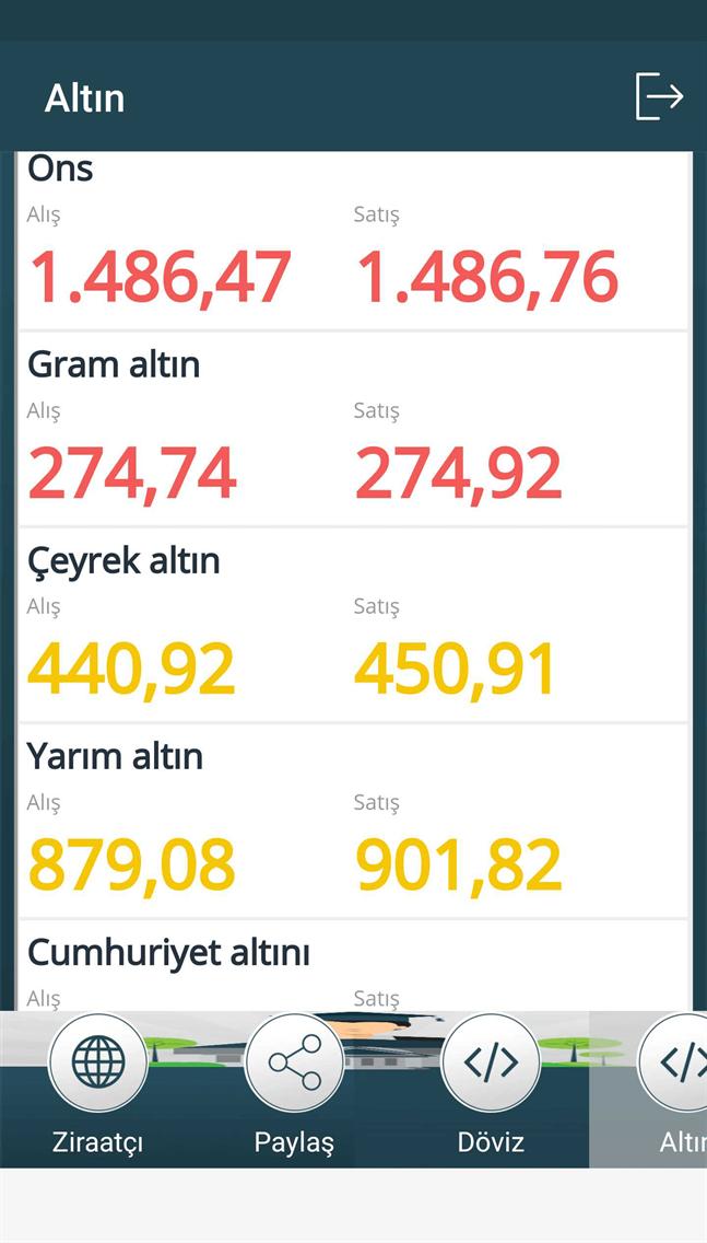 Osman Emre ÜNLÜ