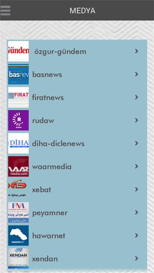 Medyaya Kurdî/Kürt Medyası