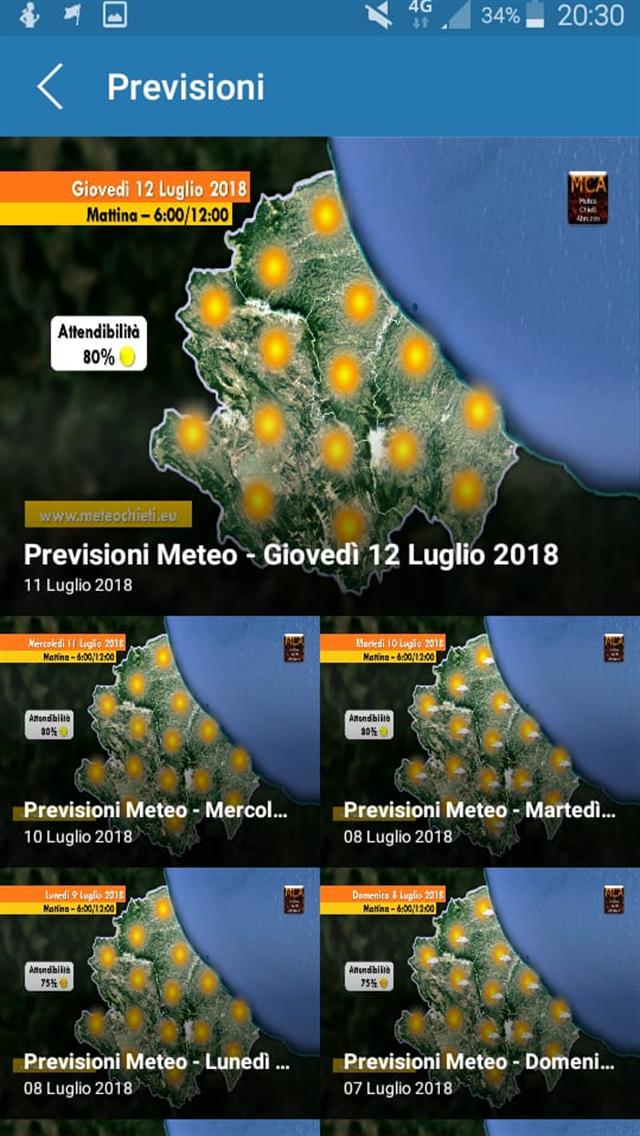 Weather Information Abruzzo