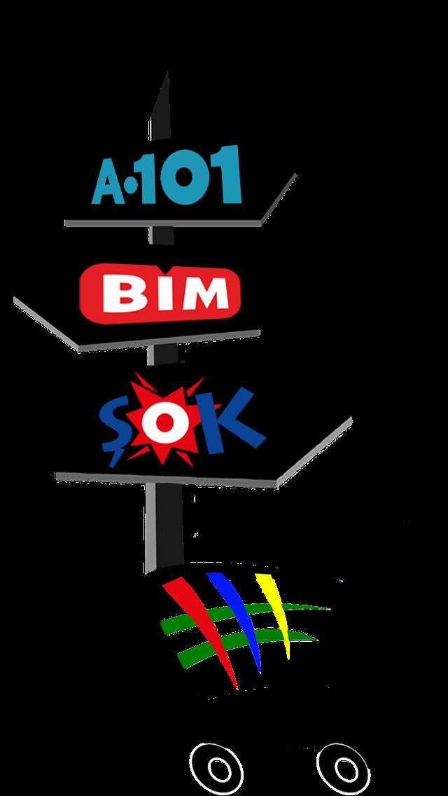 A101-Bim-Şok Aktüel